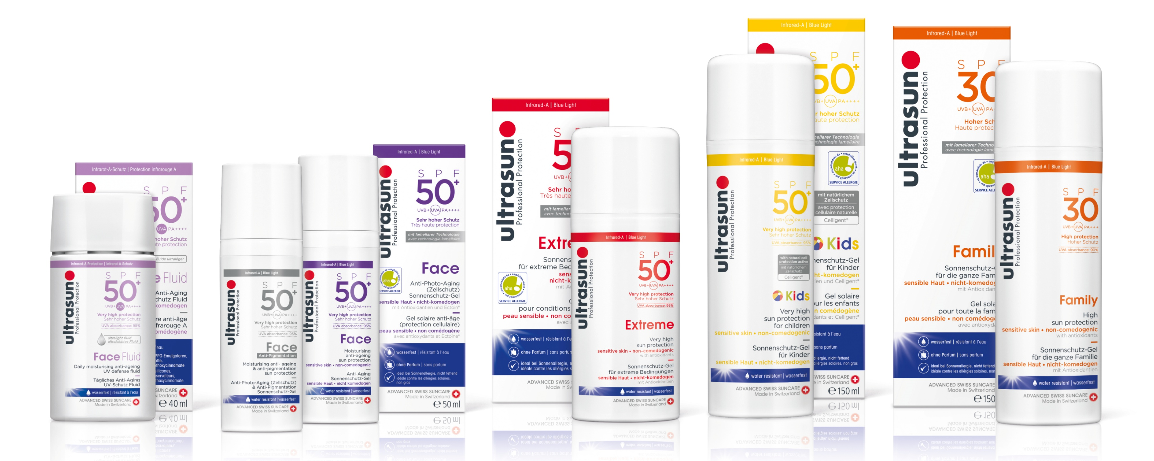 "Produktlinie ""Ultrasun sensitive skin"""